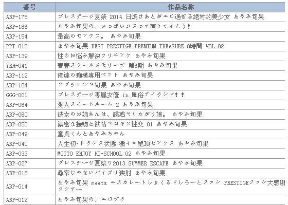 求个网站你懂的 2015日本成人片排行最美女优番号 ...