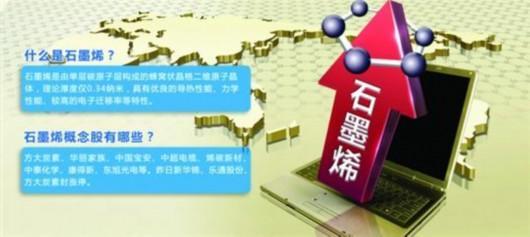 碳纤维为代表的新材料产业是未来发展