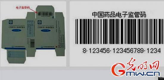中国药品电子监管码问题的是是非非(上)