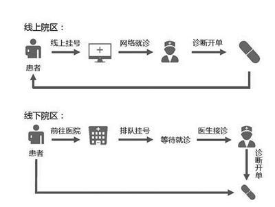 浙江大学医学院附属第一医院正式启动
