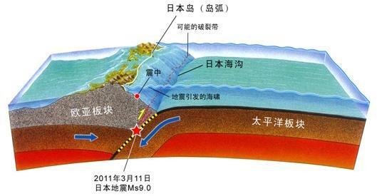"""地球又启""""振动模式""""?日本强震会否影响中国?"""