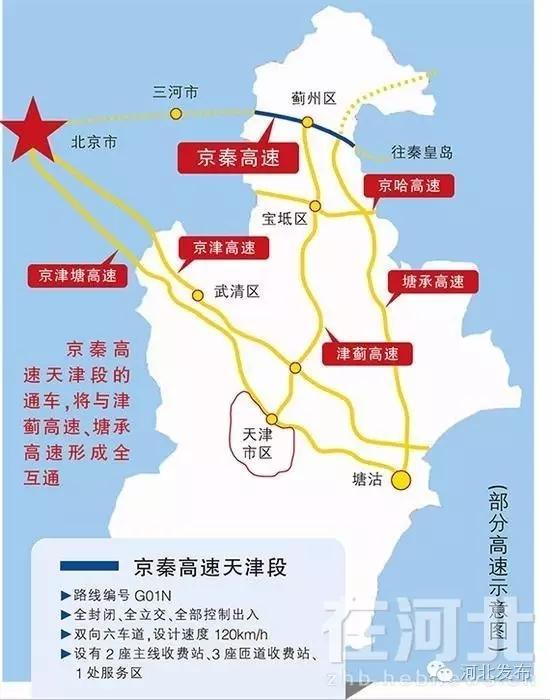 同时这条高速还将连接京开高速,新机场高速,京台高速,密涿高速(大七环