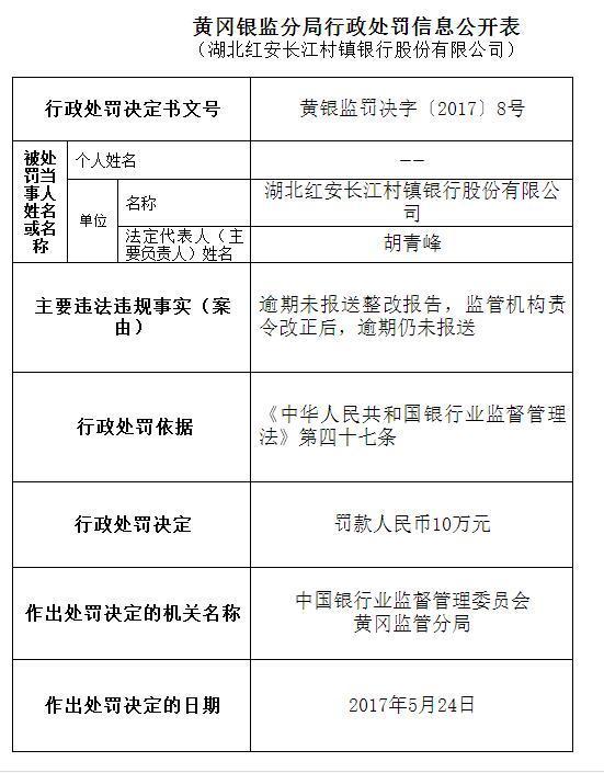 湖北红安长江村镇银行逾期仍未报送整改报告被