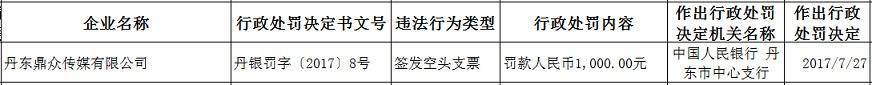 丹东鼎众传媒有限公司因签发空头支票被罚1000元