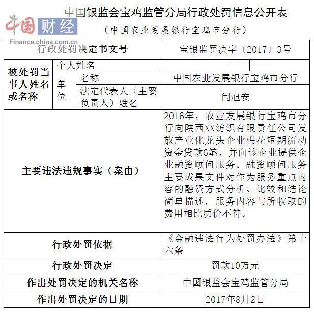 中国农业发展银行宝鸡市分行因服务与费用质价不符被罚10万