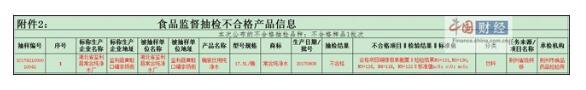 荆州食药监局:1批次纯净水质检不合格