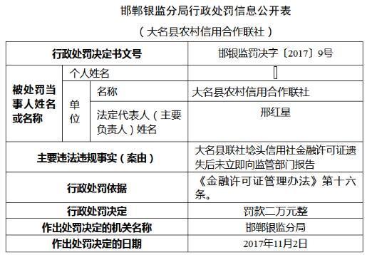 大名县经济总量_大名县地图
