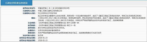 中建二局第三建筑工程有限公司违规施工被北京市住建委罚