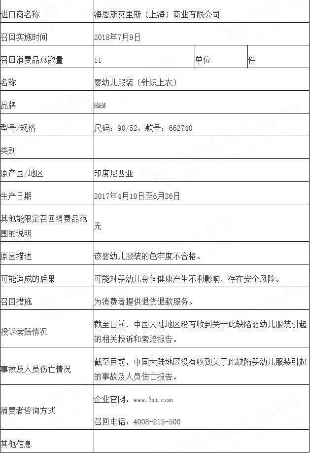 海恩斯莫里斯(上海)召回部分进口H&M婴幼儿服装