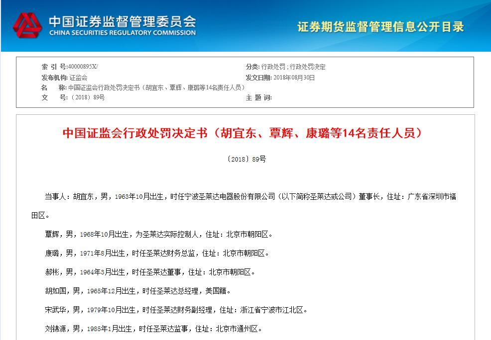 三名上市公司高管遭中国证监会实施市场禁入措施