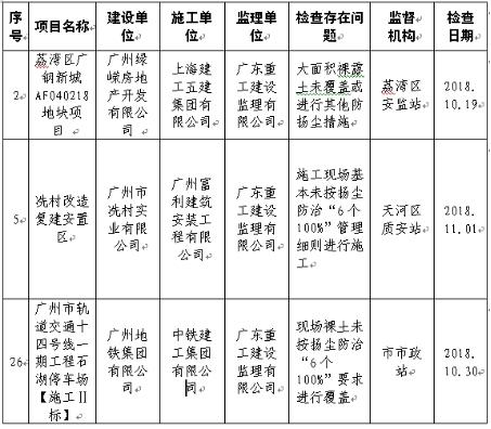 绿城中国子公司登彩民彩票