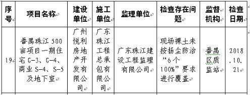 珠江投资子公司一月两