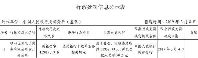 联动优势四川违法遭罚50万 违反银行卡收单业务规定
