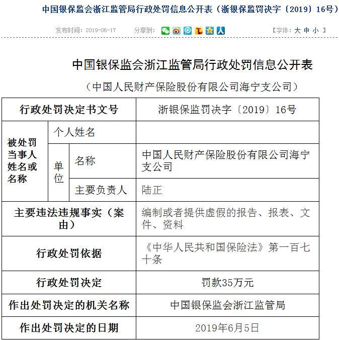 中國人民財產保險海寧支公司編制或虛假報告被罰款35萬元