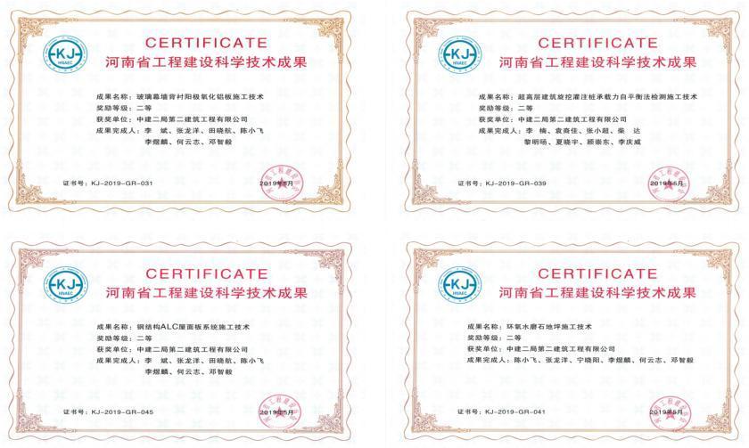 中建二局二公司深圳分公司 荣获6项河南省工程建设科学技术成果奖