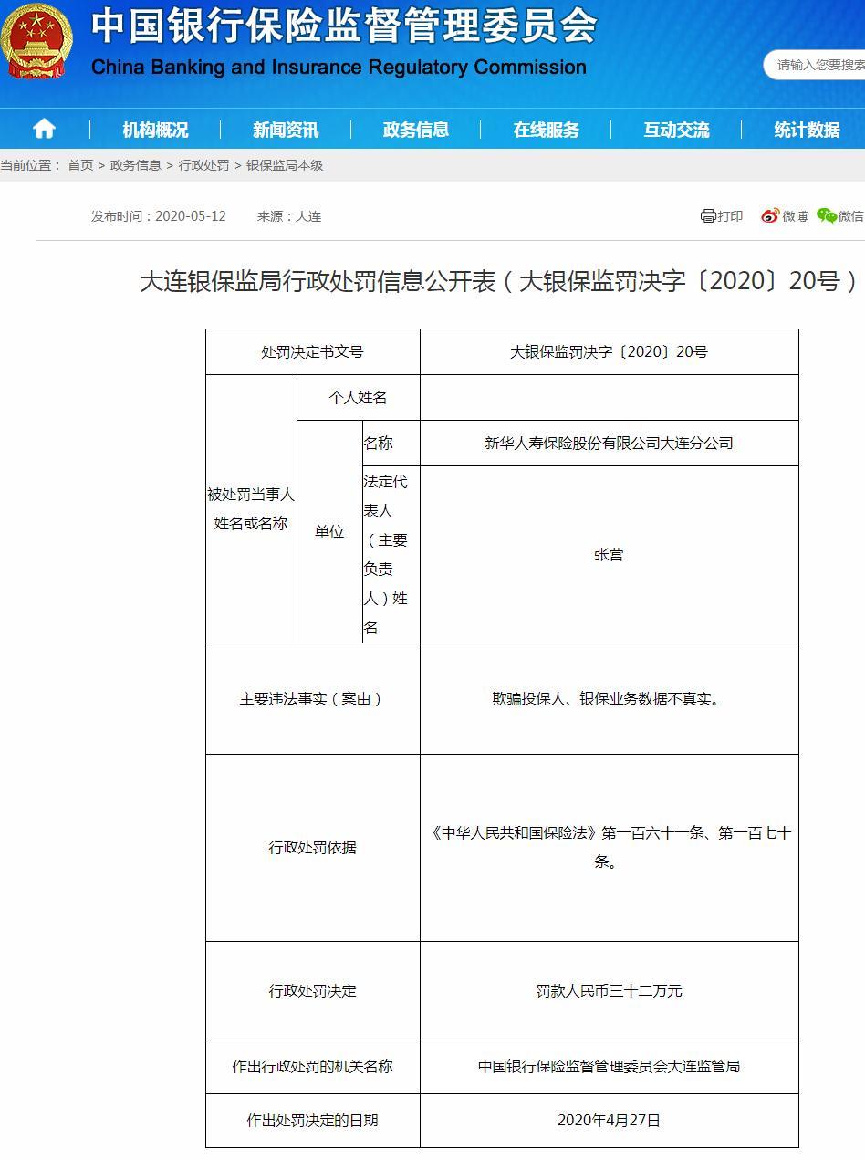 新华人寿保险大连分公司违法遭罚32万 欺骗投保人